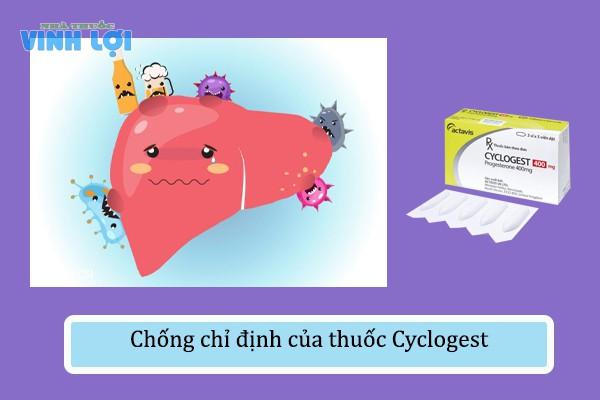 Chống chỉ định của thuốc Cyclogest