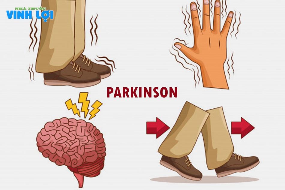 Thuốc điều trị Parkinson
